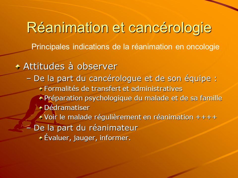 Réanimation et cancérologie Attitudes à observer –De la part du cancérologue et de son équipe : Formalités de transfert et administratives Préparation