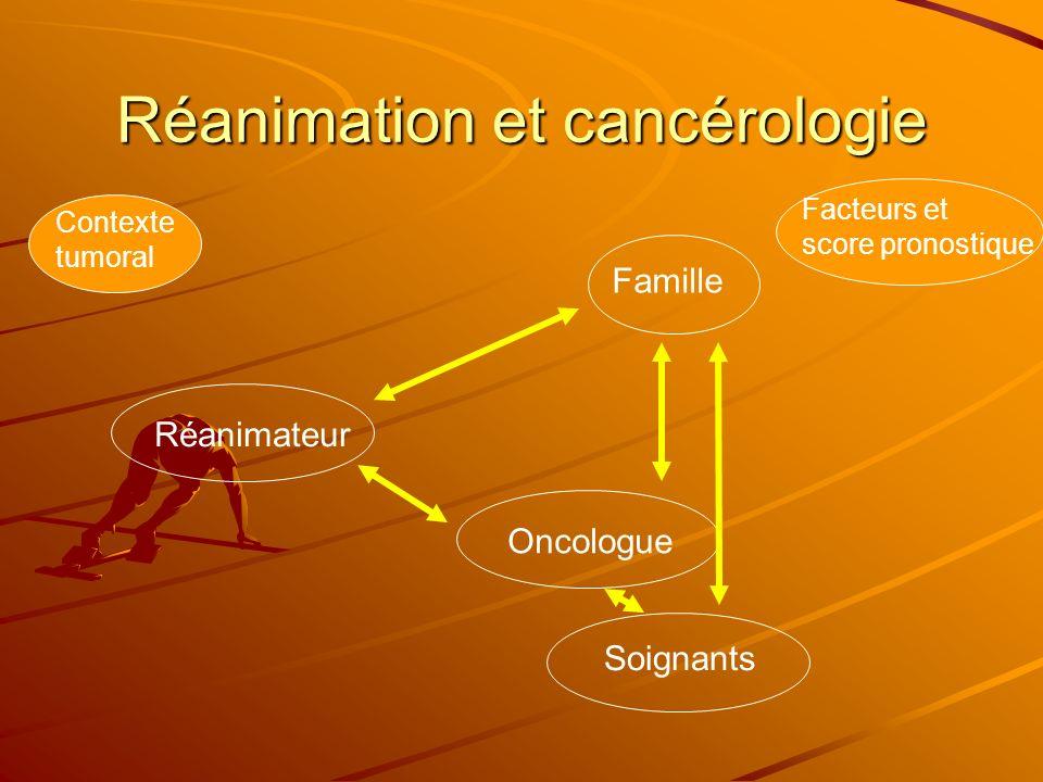 Réanimation et cancérologie Réanimateur Famille Oncologue Soignants Contexte tumoral Facteurs et score pronostique