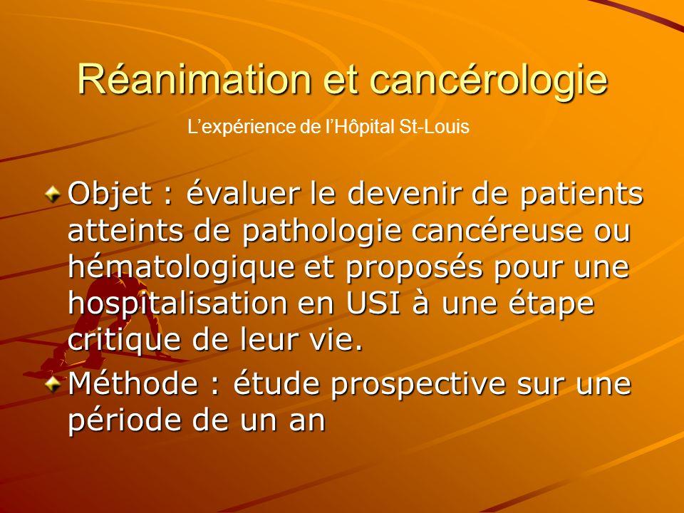 Réanimation et cancérologie Objet : évaluer le devenir de patients atteints de pathologie cancéreuse ou hématologique et proposés pour une hospitalisa
