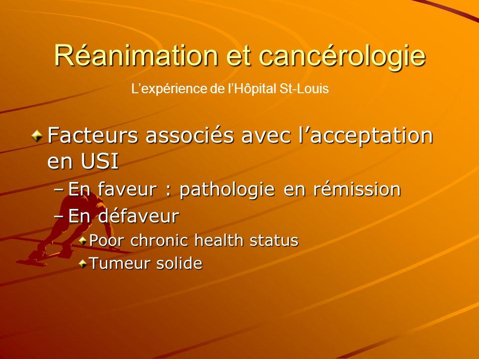 Réanimation et cancérologie Facteurs associés avec lacceptation en USI –En faveur : pathologie en rémission –En défaveur Poor chronic health status Tu