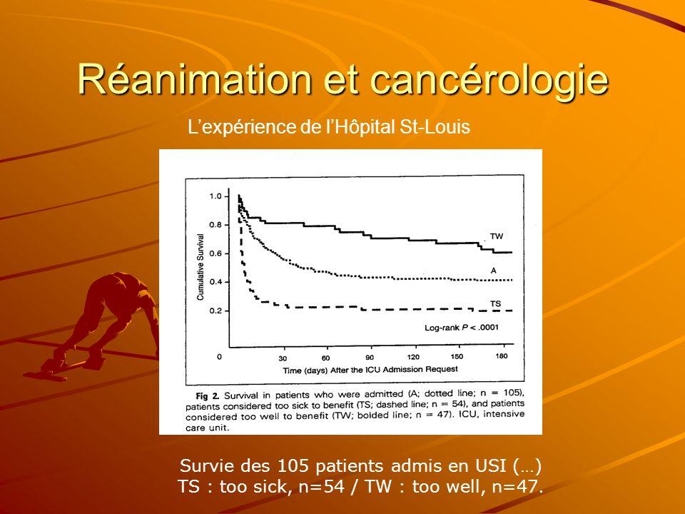 Réanimation et cancérologie Lexpérience de lHôpital St-Louis Survie des 105 patients admis en USI (…) TS : too sick, n=54 / TW : too well, n=47.