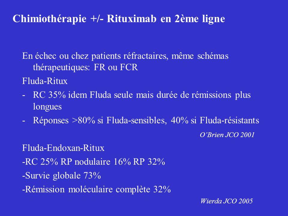 Chimiothérapie +/- Rituximab en 2ème ligne En échec ou chez patients réfractaires, même schémas thérapeutiques: FR ou FCR Fluda-Ritux -RC 35% idem Flu