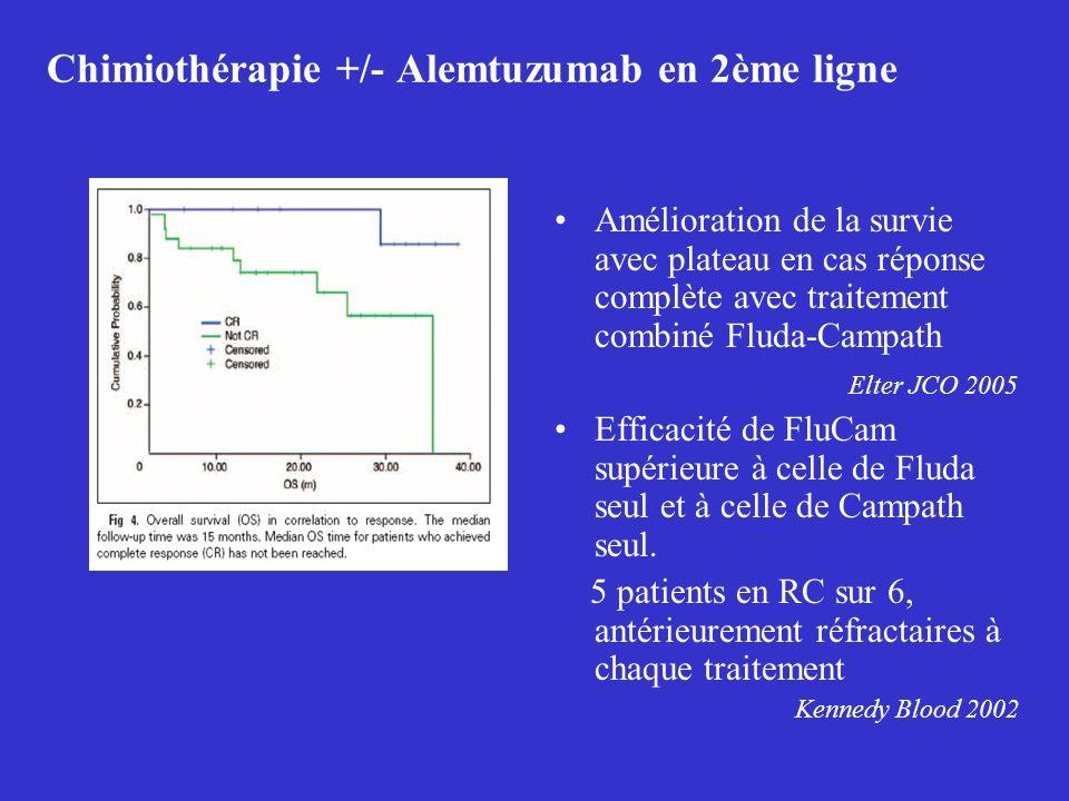 Chimiothérapie +/- Alemtuzumab en 2ème ligne Amélioration de la survie avec plateau en cas réponse complète avec traitement combiné Fluda-Campath Elte