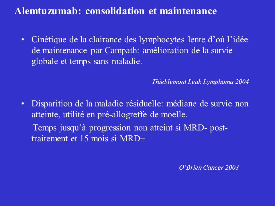 Alemtuzumab: consolidation et maintenance Cinétique de la clairance des lymphocytes lente doù lidée de maintenance par Campath: amélioration de la sur