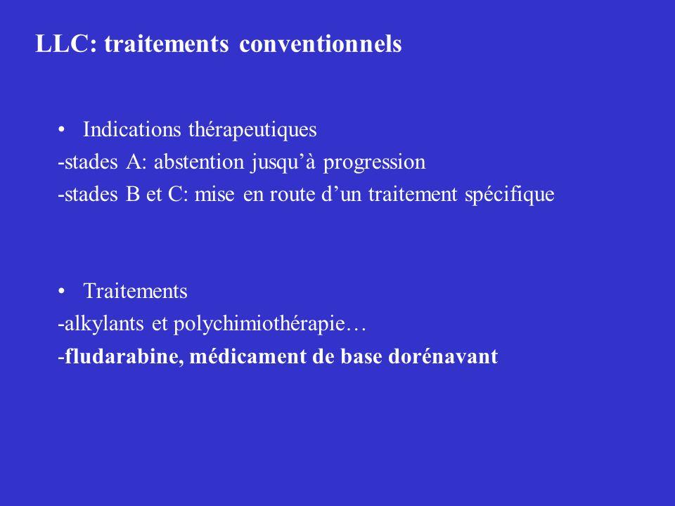 LLC: traitements conventionnels Indications thérapeutiques -stades A: abstention jusquà progression -stades B et C: mise en route dun traitement spéci