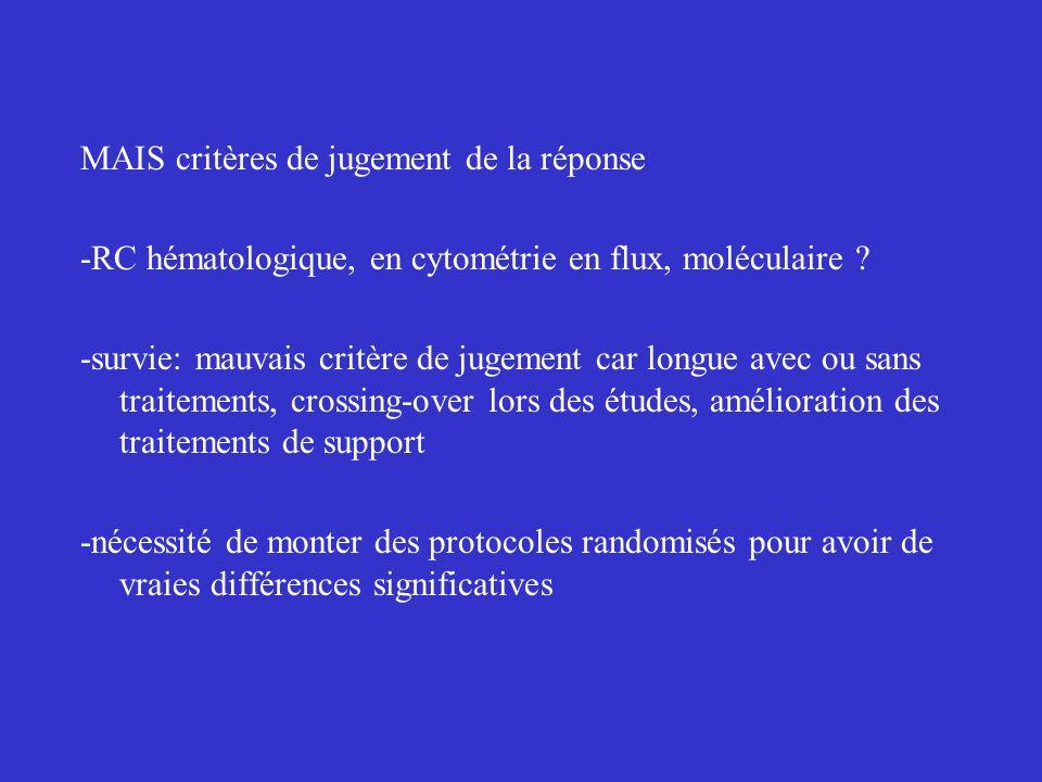 MAIS critères de jugement de la réponse -RC hématologique, en cytométrie en flux, moléculaire ? -survie: mauvais critère de jugement car longue avec o