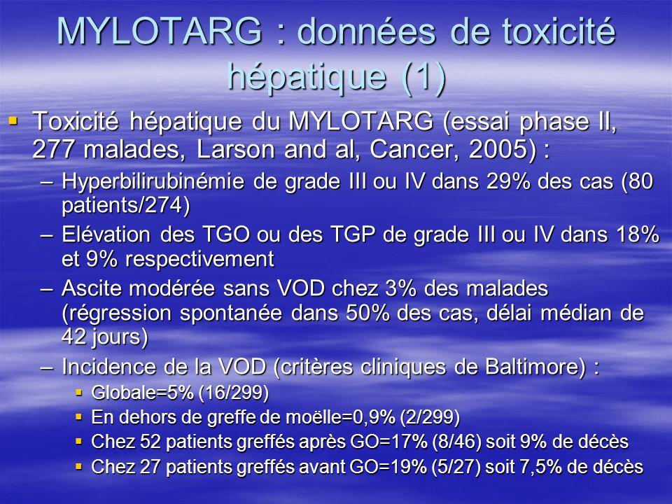 MYLOTARG : données de toxicité hépatique (1) Toxicité hépatique du MYLOTARG (essai phase II, 277 malades, Larson and al, Cancer, 2005) : Toxicité hépa