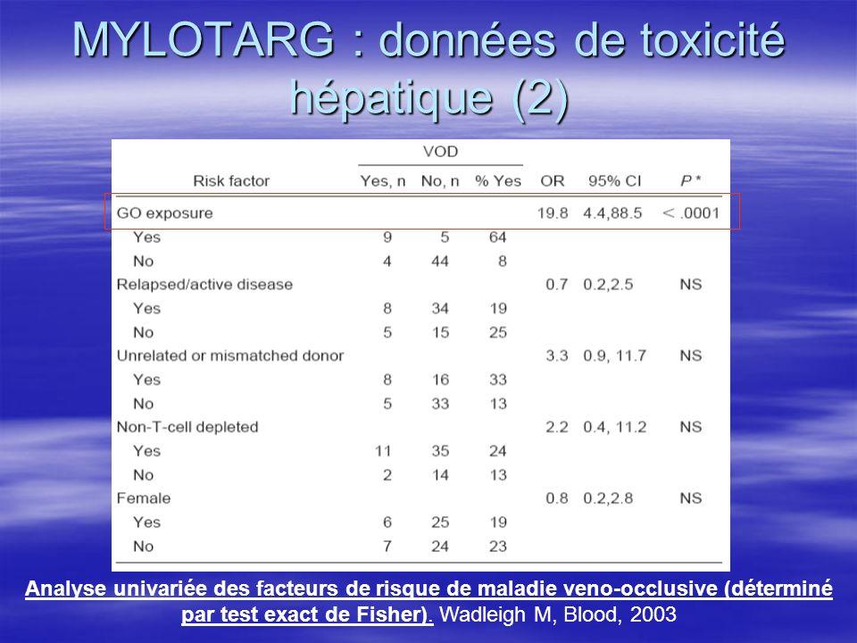 MYLOTARG : données de toxicité hépatique (2) Analyse univariée des facteurs de risque de maladie veno-occlusive (déterminé par test exact de Fisher).