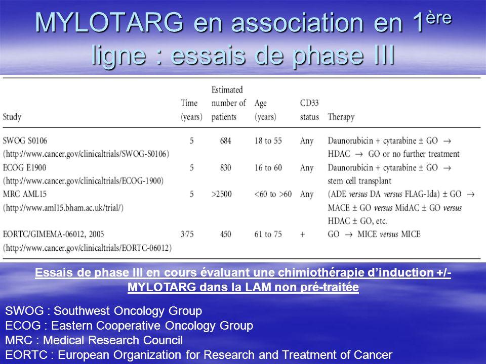 MYLOTARG en association en 1 ère ligne : essais de phase III Essais de phase III en cours évaluant une chimiothérapie dinduction +/- MYLOTARG dans la