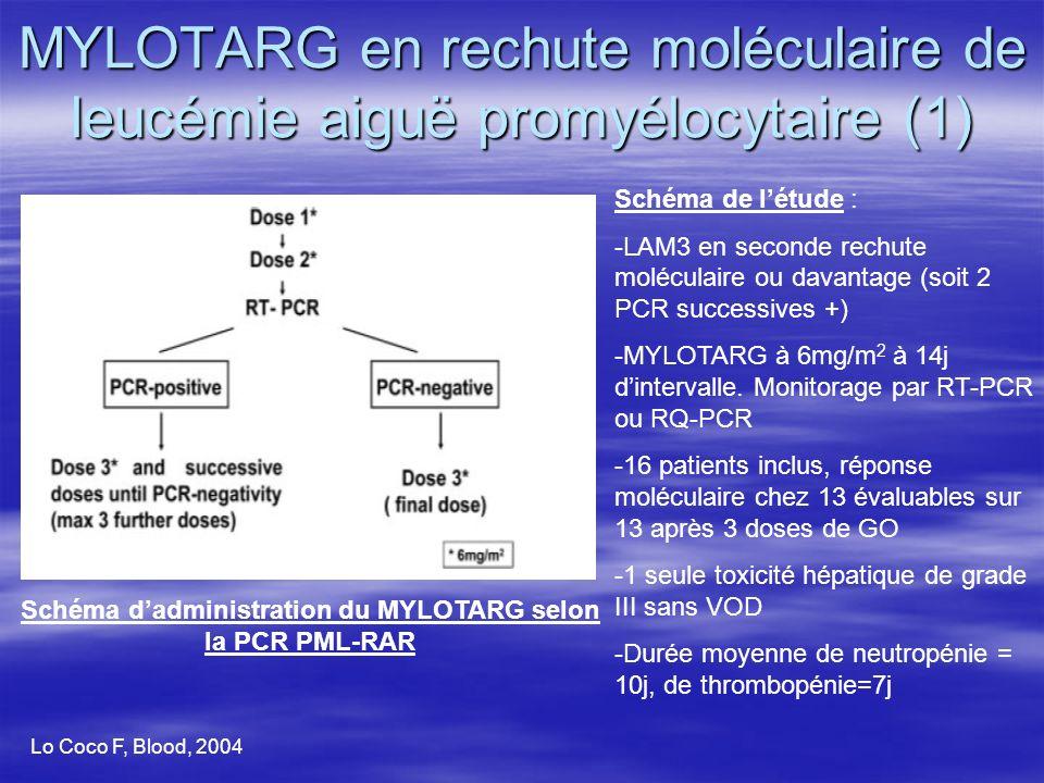 MYLOTARG en rechute moléculaire de leucémie aiguë promyélocytaire (1) Schéma dadministration du MYLOTARG selon la PCR PML-RAR Schéma de létude : -LAM3
