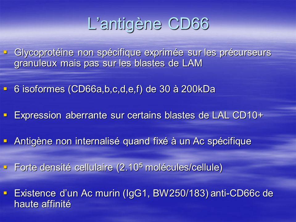 Lantigène CD66 Glycoprotéine non spécifique exprimée sur les précurseurs granuleux mais pas sur les blastes de LAM Glycoprotéine non spécifique exprim