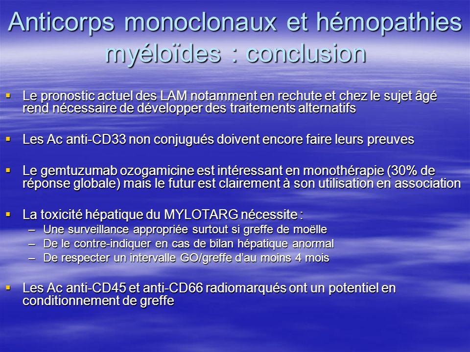 Anticorps monoclonaux et hémopathies myéloïdes : conclusion Le pronostic actuel des LAM notamment en rechute et chez le sujet âgé rend nécessaire de d