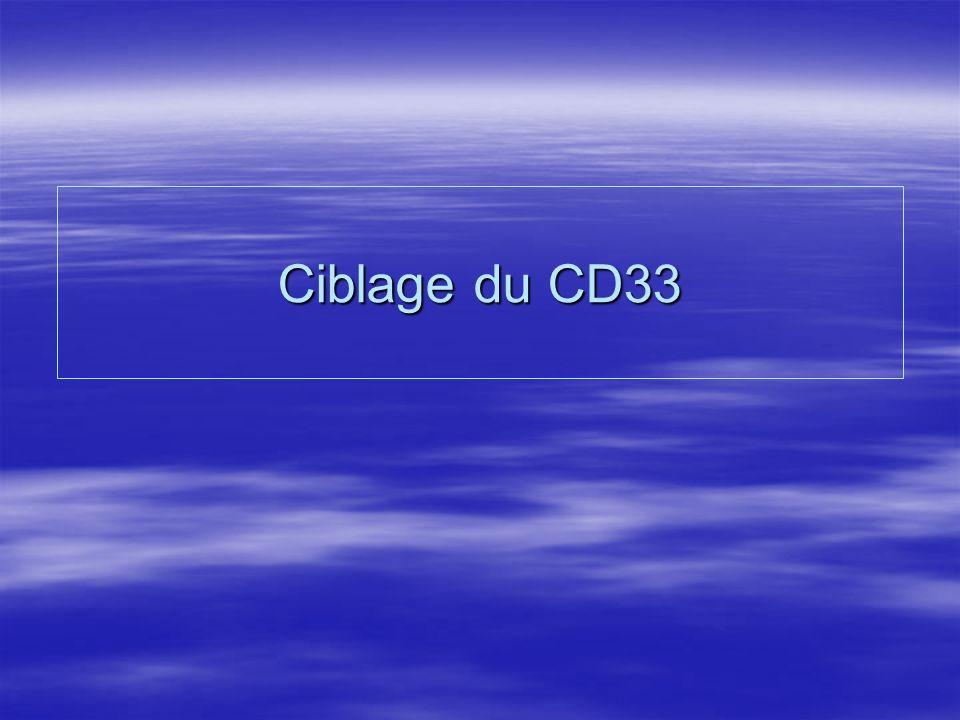 Ciblage du CD33