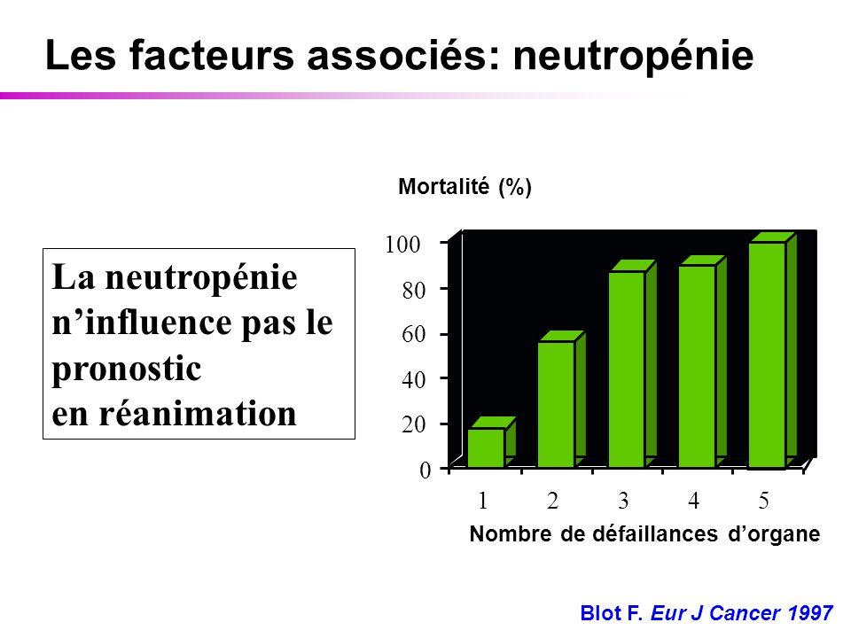 Les facteurs associés: neutropénie Nombre de défaillances dorgane Mortalité (%) 12345 0 20 40 60 80 100 Blot F. Eur J Cancer 1997 La neutropénie ninfl