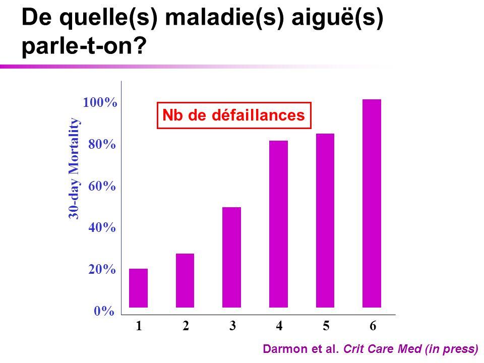 De quelle(s) maladie(s) aiguë(s) parle-t-on? 0% 20% 40% 60% 80% 100% 1 2 3456 30-day Mortality Darmon et al. Crit Care Med (in press) Nb de défaillanc