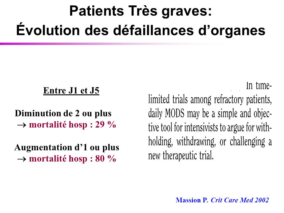 Patients Très graves: Évolution des défaillances dorganes Entre J1 et J5 Diminution de 2 ou plus mortalité hosp : 29 % Augmentation d1 ou plus mortalité hosp : 80 % Massion P.