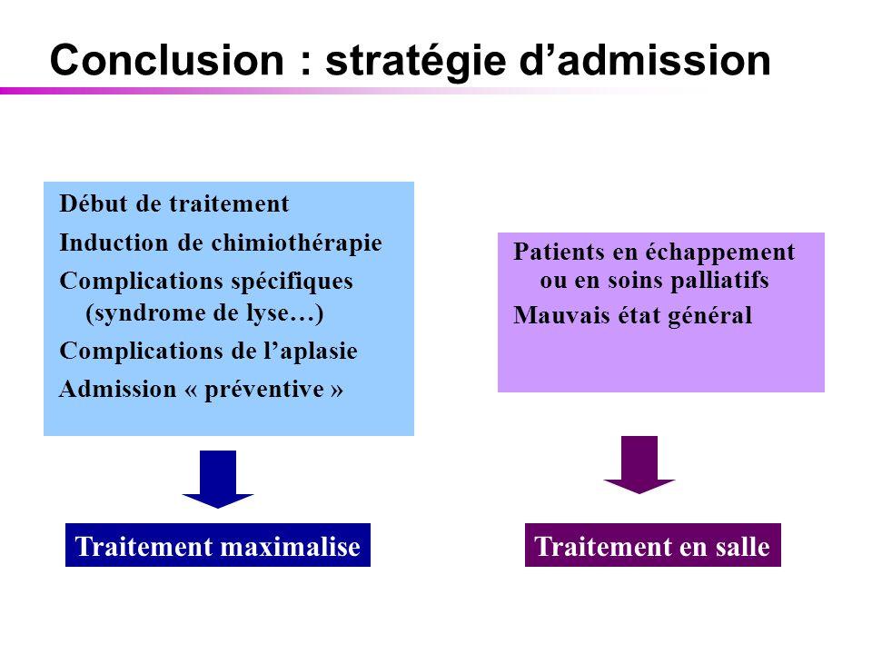 Conclusion : stratégie dadmission Patients en échappement ou en soins palliatifs Mauvais état général Début de traitement Induction de chimiothérapie