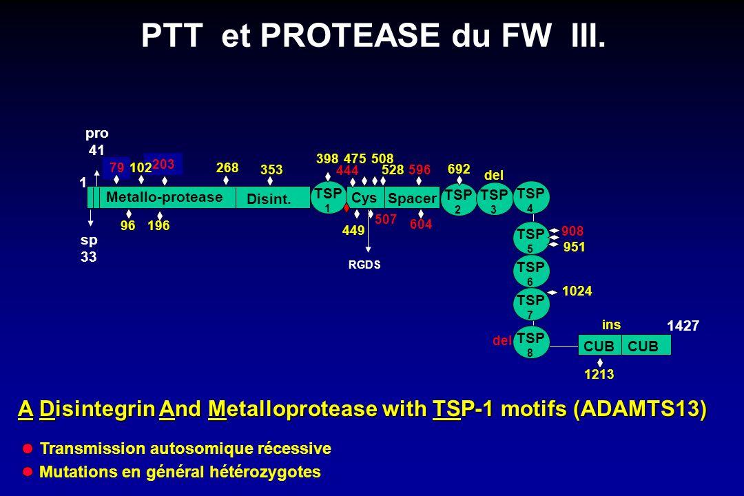 203 79 sp 33 CUB 1427 pro 41 Metallo-protease Disint. TSP 1 Cys Spacer TSP 2 TSP 3 TSP 4 TSP 5 TSP 7 TSP 6 TSP 8 RGDS 1 96 102 196 268 398 444 475 528