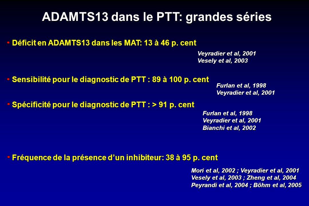 ADAMTS13 dans le PTT: grandes séries Sensibilité pour le diagnostic de PTT : 89 à 100 p. cent Spécificité pour le diagnostic de PTT : > 91 p. cent Déf