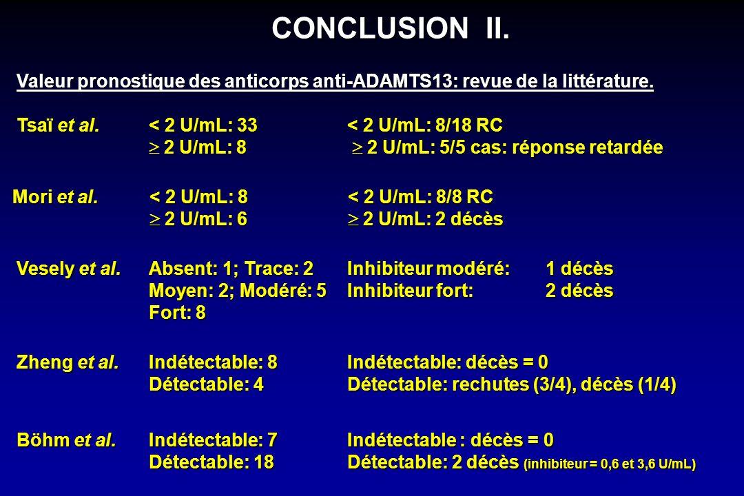 CONCLUSION II. Valeur pronostique des anticorps anti-ADAMTS13: revue de la littérature. Tsaï et al.< 2 U/mL: 33< 2 U/mL: 8/18 RC 2 U/mL: 8 2 U/mL: 5/5