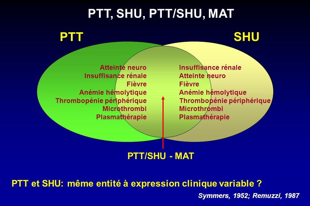 Prévalence des anticorps anti-ADAMTS13 par ELISA dans les MAT Rieger M, Mannucci PM, Kremer-Hovinga JA, Scheiflinger F, Blood 2005 MAT ADAMTS13 10 % 35/36 (97 %): Ac positifs Titre: 20 à 3200 ADAMTS13 > 10 % 12/15 (80 %): Ac négatifs 3/15: Ac positifs avec ADAMTS13 basse (PTT) 4 SHU: Ac négatifs LED: 13 % (spécifiques ?) APS: 5,5 % Thrombopénies: 8 % Sujet normal: 3,6 % PTT héréditaires: 0 % 1re couche ADAMTS13 « taggée » Ac du sérum 2è couche DO