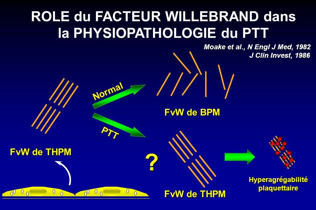 ROLE du FACTEUR WILLEBRAND dans la PHYSIOPATHOLOGIE du PTT FvW de THPM FvW de BPM FvW de THPM Normal PTT Hyperagrégabilitéplaquettaire ? Moake et al.,