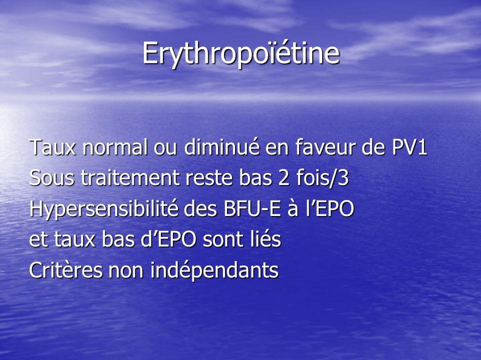 Erythropoïétine Taux normal ou diminué en faveur de PV1 Sous traitement reste bas 2 fois/3 Hypersensibilité des BFU-E à lEPO et taux bas dEPO sont lié