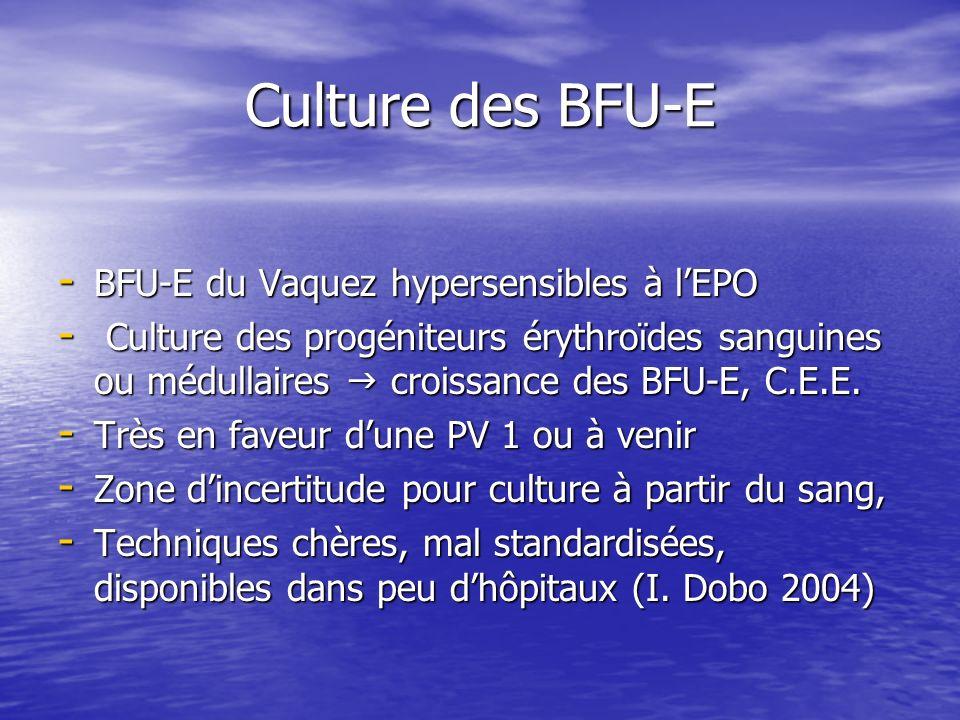 Culture des BFU-E - BFU-E du Vaquez hypersensibles à lEPO - Culture des progéniteurs érythroïdes sanguines ou médullaires croissance des BFU-E, C.E.E.