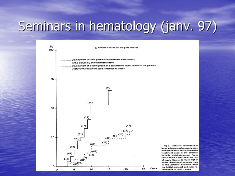 Seminars in hematology (janv. 97)