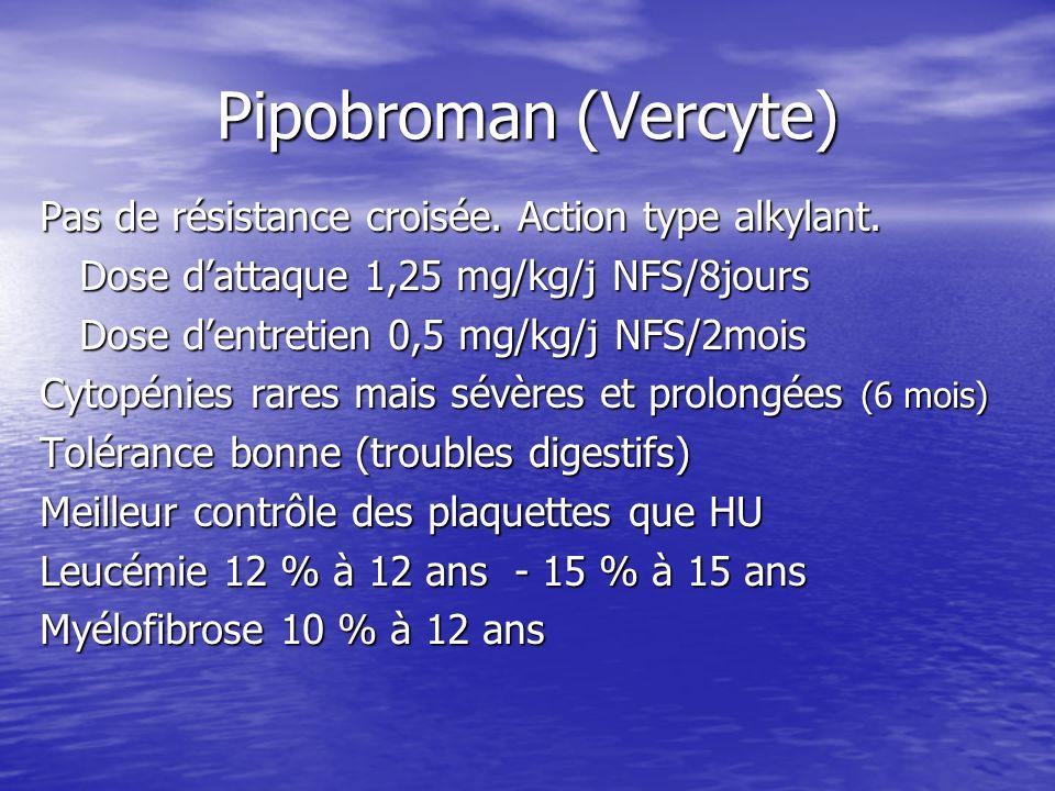 Pipobroman (Vercyte) Pas de résistance croisée. Action type alkylant. Dose dattaque 1,25 mg/kg/j NFS/8jours Dose dentretien 0,5 mg/kg/j NFS/2mois Cyto