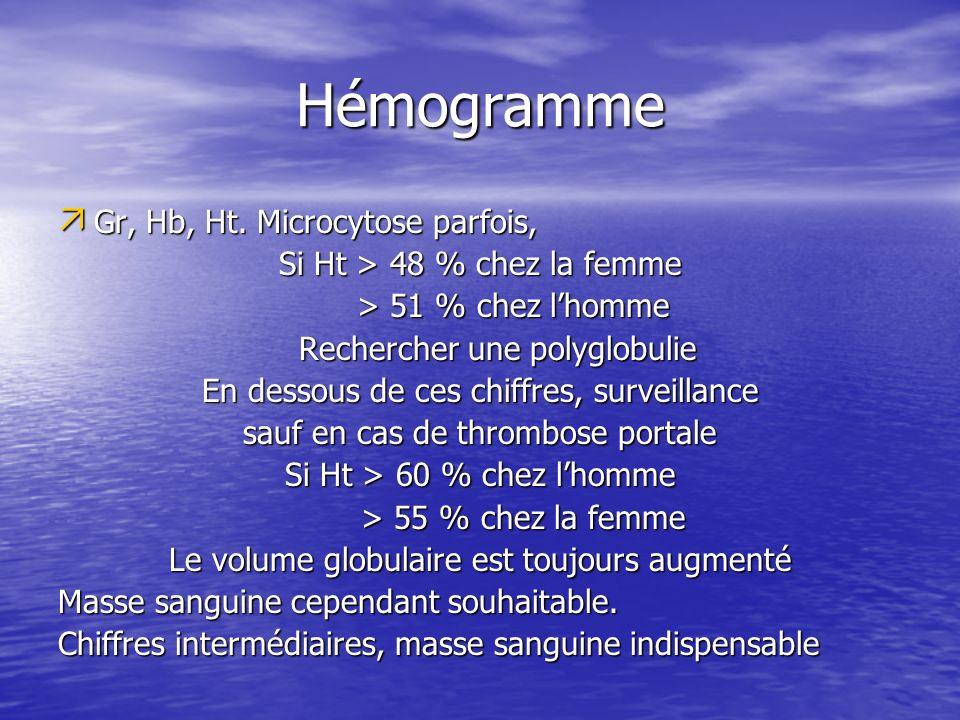 Hémogramme Gr, Hb, Ht. Microcytose parfois, Gr, Hb, Ht. Microcytose parfois, Si Ht > 48 % chez la femme > 51 % chez lhomme > 51 % chez lhomme Recherch