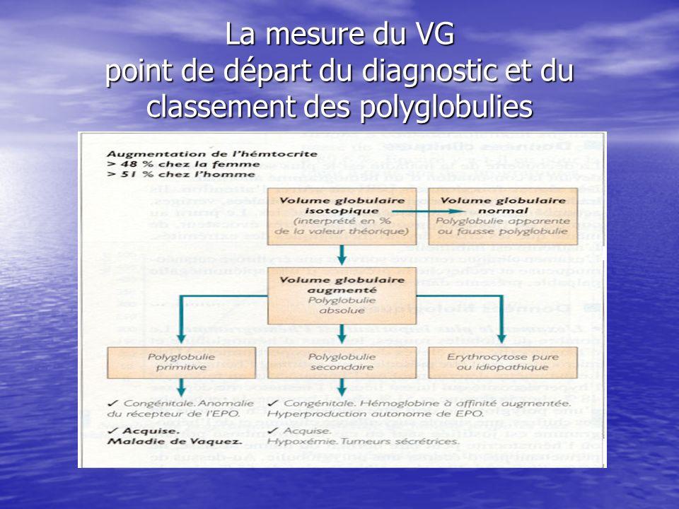 La mesure du VG point de départ du diagnostic et du classement des polyglobulies