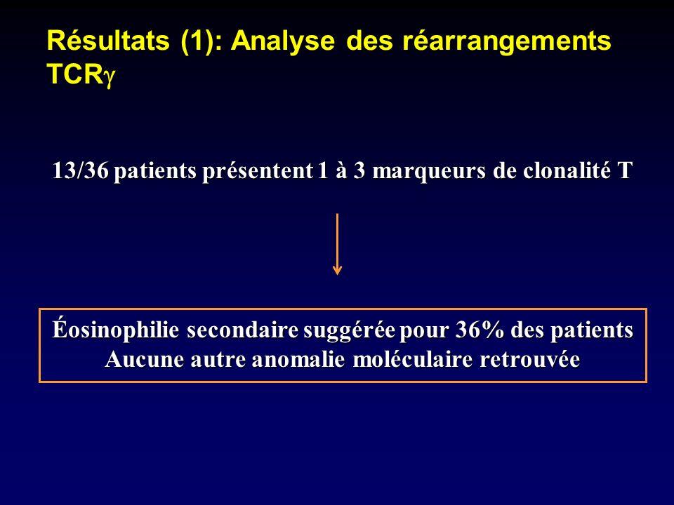 Résultats (1): Analyse des réarrangements TCR Résultats (1): Analyse des réarrangements TCR 13/36 patients présentent 1 à 3 marqueurs de clonalité T É