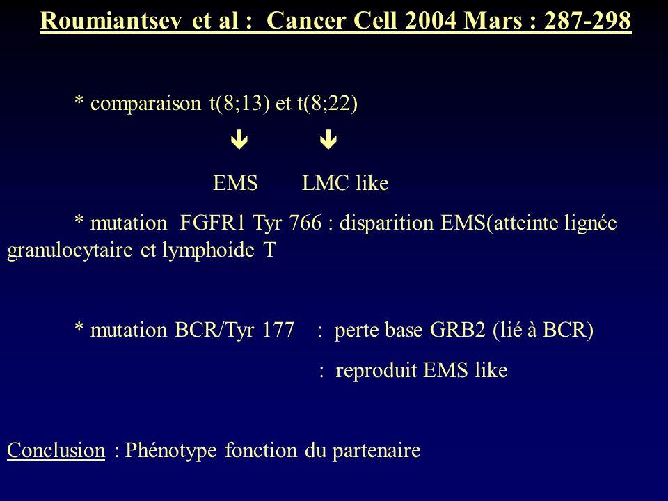 Roumiantsev et al : Cancer Cell 2004 Mars : 287-298 * comparaison t(8;13) et t(8;22) EMS LMC like * mutation FGFR1 Tyr 766 : disparition EMS(atteinte