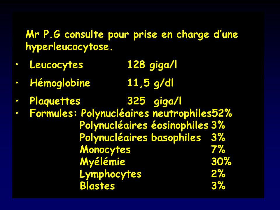 Mr P.G consulte pour prise en charge dune hyperleucocytose. Leucocytes128 giga/l Hémoglobine11,5 g/dl Plaquettes325 giga/l Formules: Polynucléaires ne