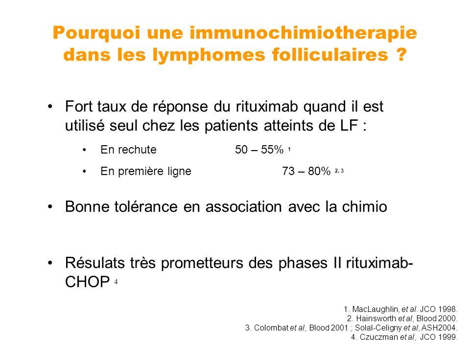 Pourquoi une immunochimiotherapie dans les lymphomes folliculaires ? Fort taux de réponse du rituximab quand il est utilisé seul chez les patients att