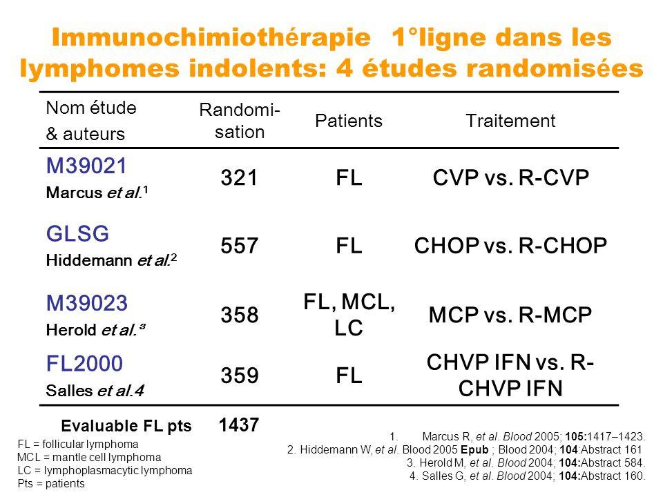 Immunochimioth é rapie 1°ligne dans les lymphomes indolents: 4 études randomis é es 1.Marcus R, et al. Blood 2005; 105:1417–1423. 2. Hiddemann W, et a