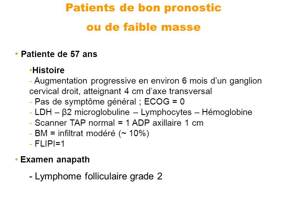 Le Follicular Lymphoma International Prognostic Index (FLIPI) Paramètres: -Age (60ans) -Stade -Hb (12 d/dl) -<4 aires ggn -LDH Solal-Celigny Blood 2004;104:1258