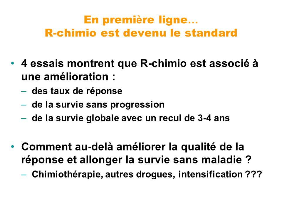 4 essais montrent que R-chimio est associé à une amélioration : –des taux de réponse –de la survie sans progression –de la survie globale avec un recu
