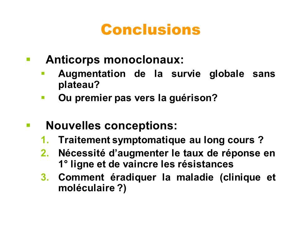 Conclusions Anticorps monoclonaux: Augmentation de la survie globale sans plateau? Ou premier pas vers la guérison? Nouvelles conceptions: 1.Traitemen