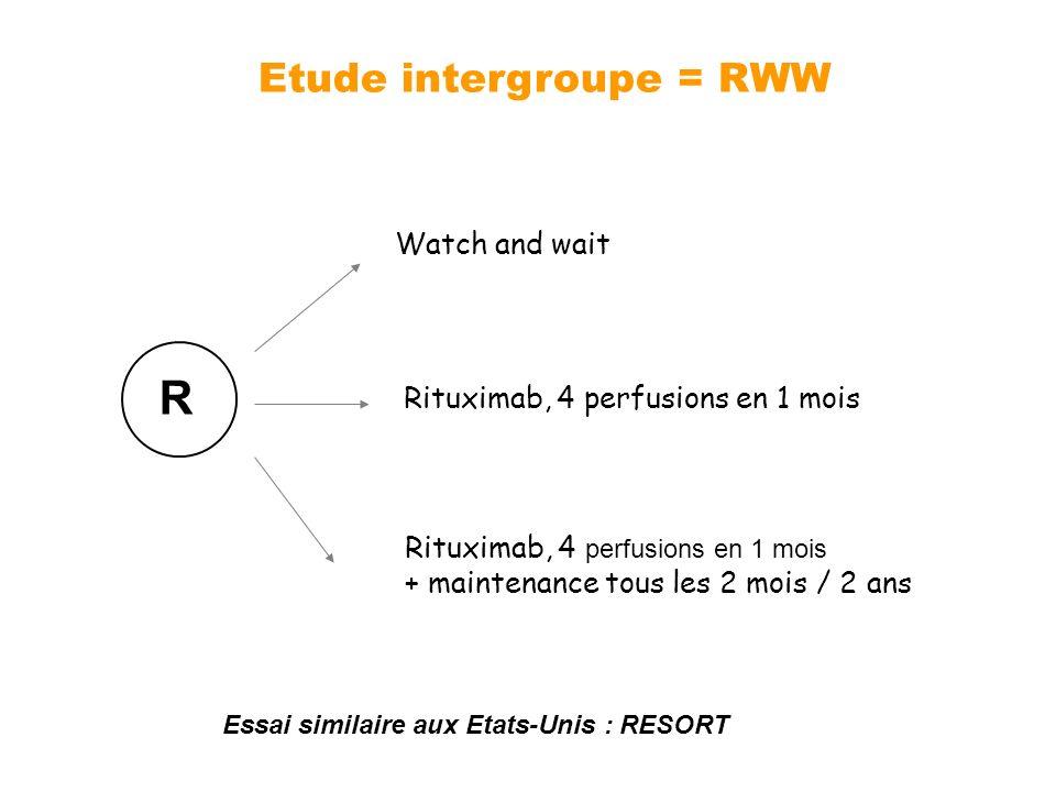 Etude intergroupe = RWW R Watch and wait Rituximab, 4 perfusions en 1 mois + maintenance tous les 2 mois / 2 ans Essai similaire aux Etats-Unis : RESO