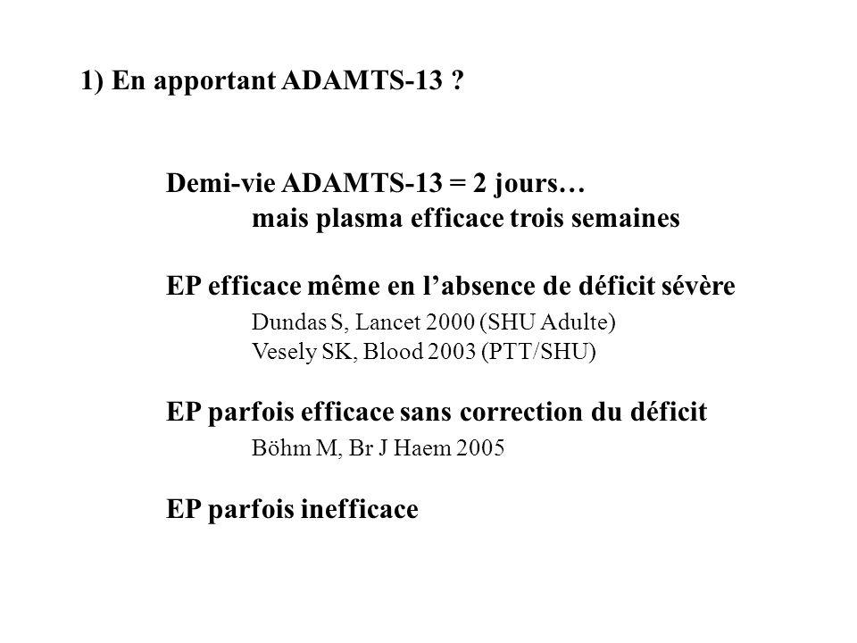 1) En apportant ADAMTS-13 ? Demi-vie ADAMTS-13 = 2 jours… mais plasma efficace trois semaines EP efficace même en labsence de déficit sévère Dundas S,
