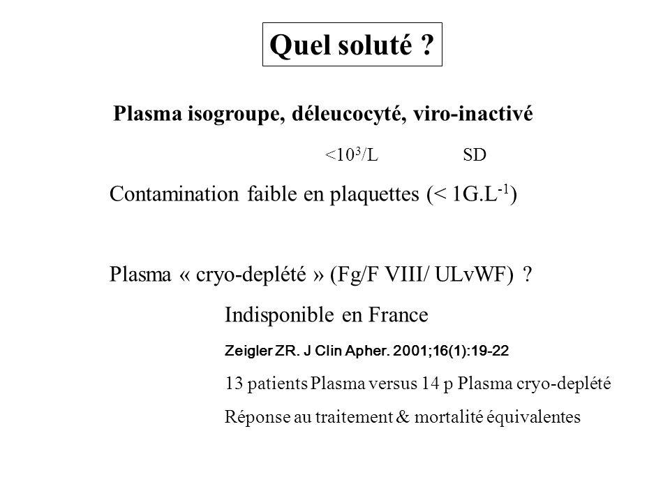 Plasma isogroupe, déleucocyté, viro-inactivé <10 3 /L SD Contamination faible en plaquettes (< 1G.L -1 ) Plasma « cryo-deplété » (Fg/F VIII/ ULvWF) ?