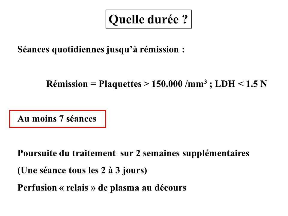 Séances quotidiennes jusquà rémission : Rémission = Plaquettes > 150.000 /mm 3 ; LDH < 1.5 N Au moins 7 séances Poursuite du traitement sur 2 semaines