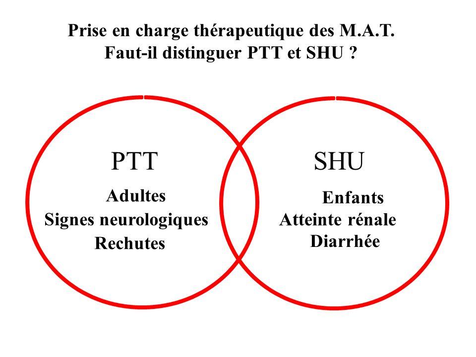 Adultes Signes neurologiques Rechutes SHU Enfants Atteinte rénale Diarrhée PTT Prise en charge thérapeutique des M.A.T. Faut-il distinguer PTT et SHU