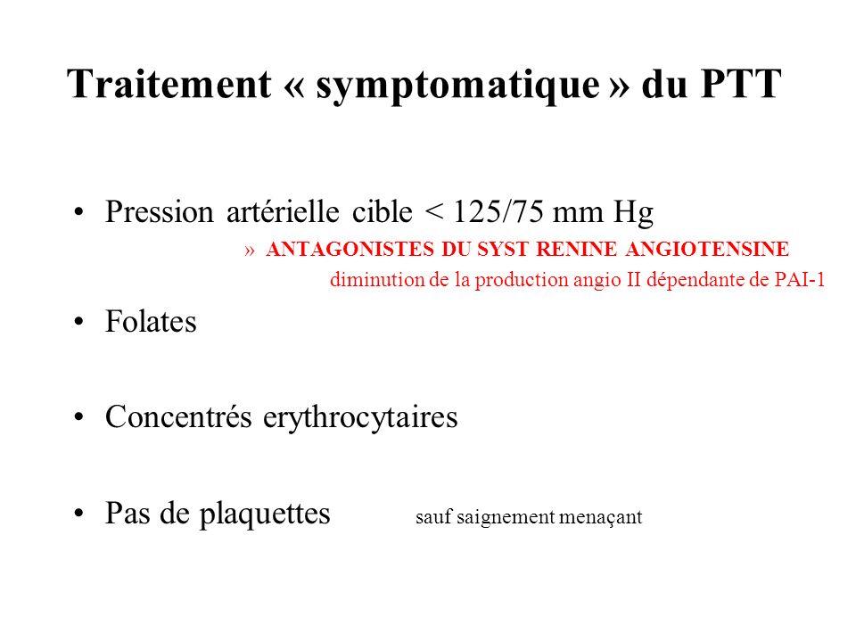 Traitement « symptomatique » du PTT Pression artérielle cible < 125/75 mm Hg »ANTAGONISTES DU SYST RENINE ANGIOTENSINE diminution de la production ang