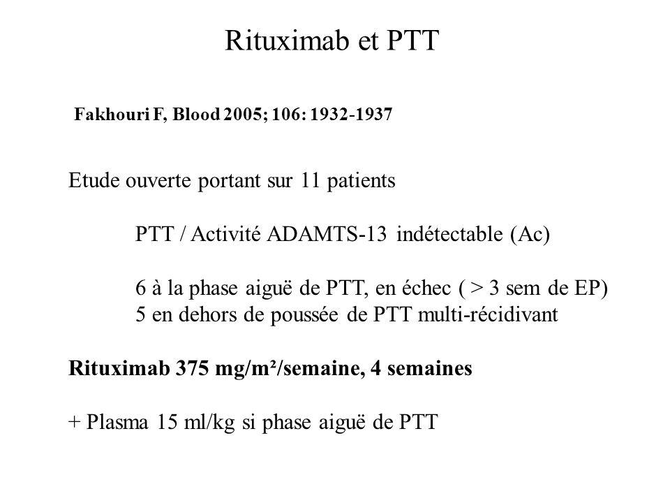 Rituximab et PTT Fakhouri F, Blood 2005; 106: 1932-1937 Etude ouverte portant sur 11 patients PTT / Activité ADAMTS-13 indétectable (Ac) 6 à la phase