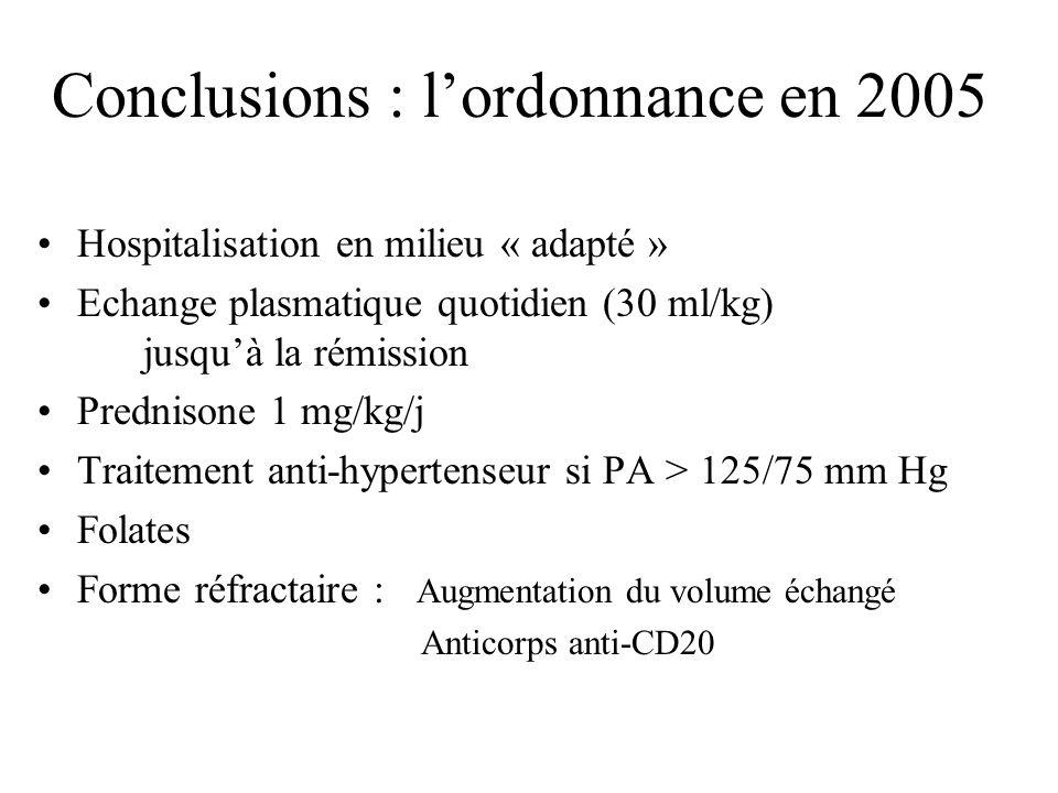 Conclusions : lordonnance en 2005 Hospitalisation en milieu « adapté » Echange plasmatique quotidien (30 ml/kg) jusquà la rémission Prednisone 1 mg/kg