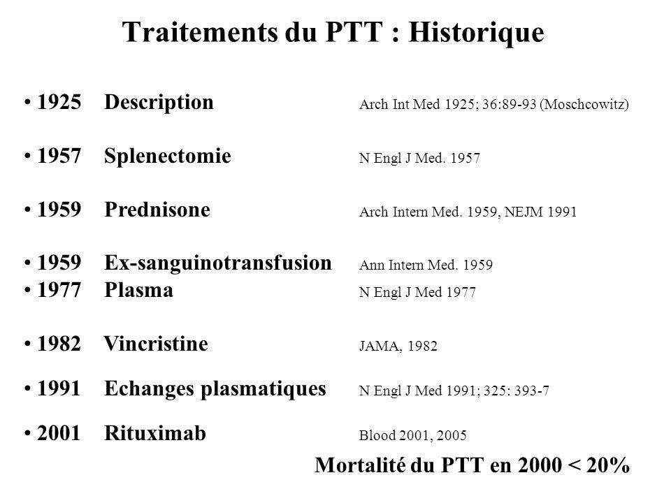 Rituximab et PTT Fakhouri F, Blood 2005; 106: 1932-1937 Etude ouverte portant sur 11 patients PTT / Activité ADAMTS-13 indétectable (Ac) 6 à la phase aiguë de PTT, en échec ( > 3 sem de EP) 5 en dehors de poussée de PTT multi-récidivant Rituximab 375 mg/m²/semaine, 4 semaines + Plasma 15 ml/kg si phase aiguë de PTT