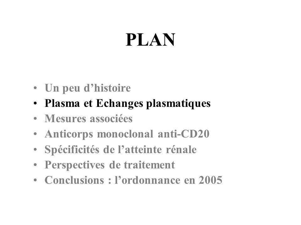 Gail Rock and the Canadian Apheresis Study Group N Engl J Med 1991; 325: 393-397 Echange plasmatique Etude randomisée sur 102 patients TTP EP versus Plasma EP : au moins 7 sur 9 jours Plasma : 30 ml/kg à J1 puis 15 ml/kg jusquà J7 Traitement poursuivi jusquà J21 (5 procédures supplém.)